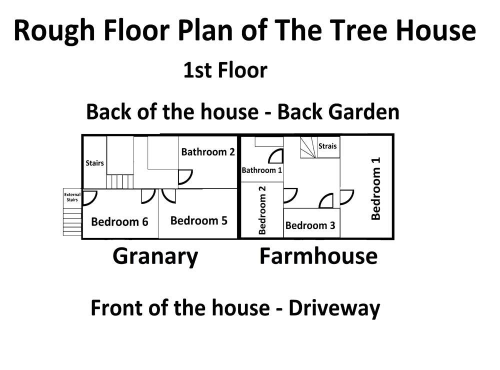 This is just a rough floor plan to help understand where all the rooms are in this big house. There are two separated sections on the 1st floor, there is a 1st floor of the Farmhouse and a 1st floor to the Granary.